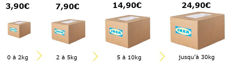Livraison Tarifs Tarifs Livraison Ikea De Ikeaddict De Ikeaddict Tarifs Ikea Y6vgybf7