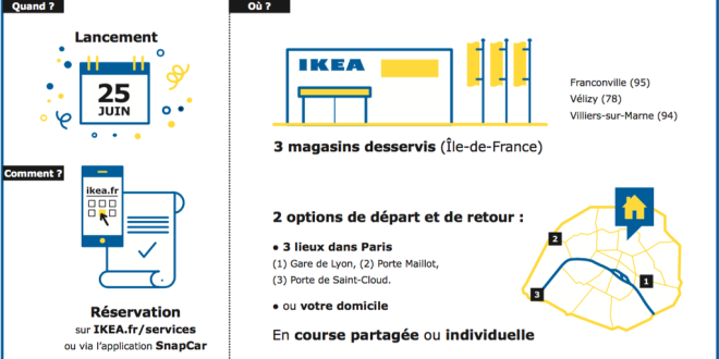 ikea et le vtc snapcar desservent trois magasins franciliens ikeaddict. Black Bedroom Furniture Sets. Home Design Ideas